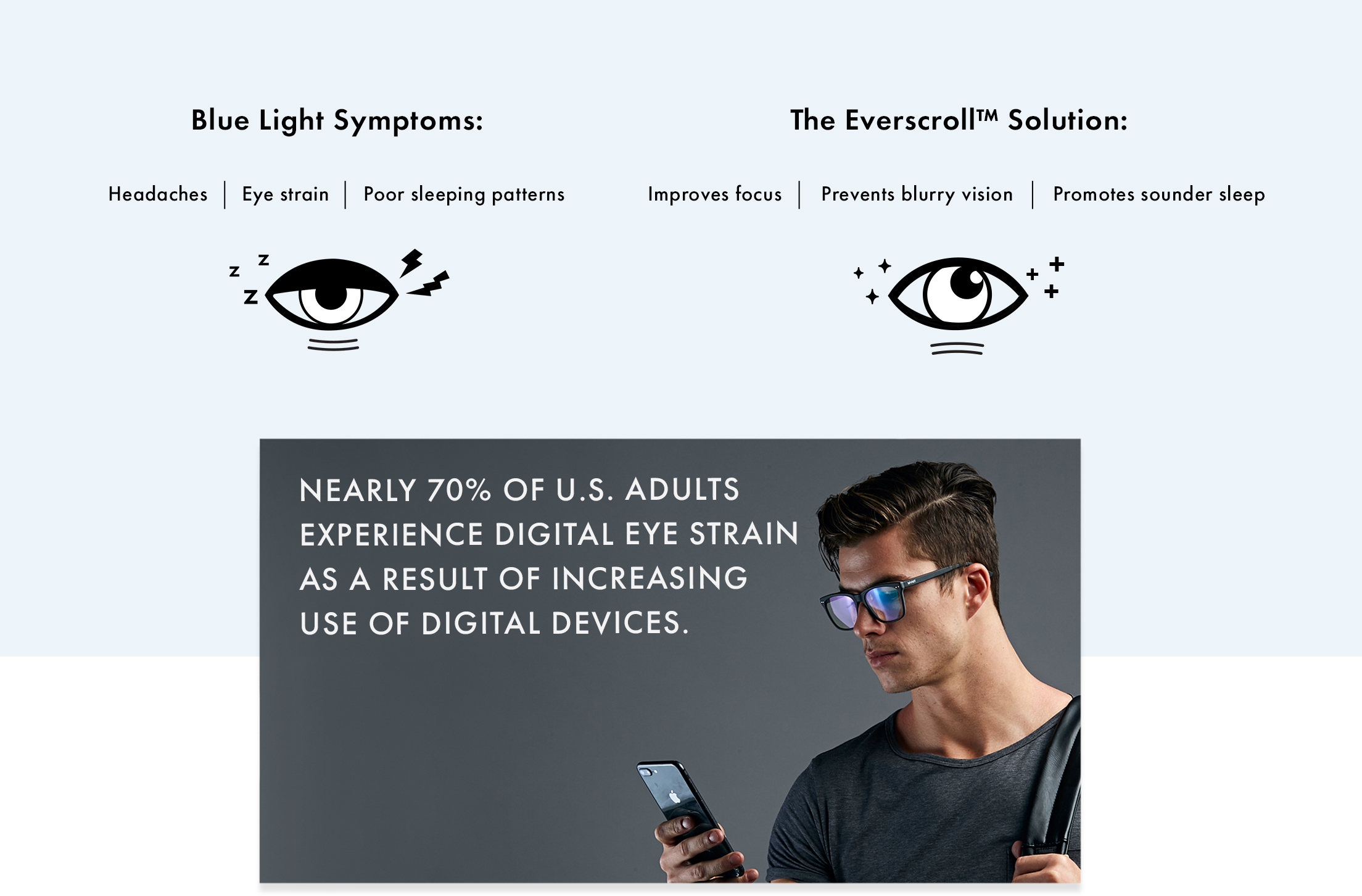 Blue light symptoms: headaches, eye strain, poor sleeping patterns. The Everscroll (tm) solution: improves focus, prevents blurry vision, promotes sounder sleep. Nearly 70% of US adults experience digital eye strain as a result of increasing use of digital devices.