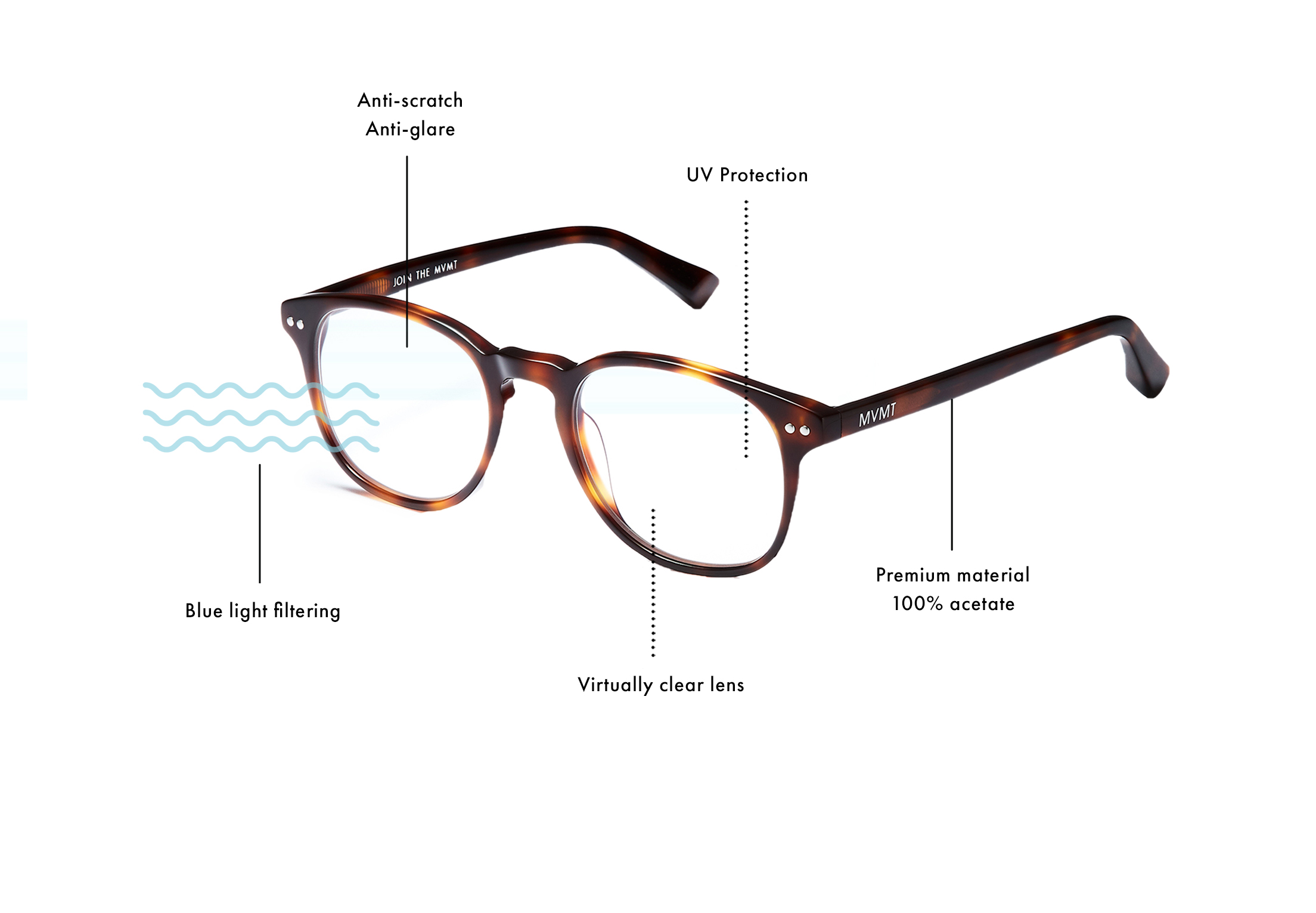 Anti-scratch, anti-glare, UV protection, blue light filtering, virtually clear lens, premium material 100% acetate